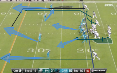 Play Breakdown: 3rd-and-16