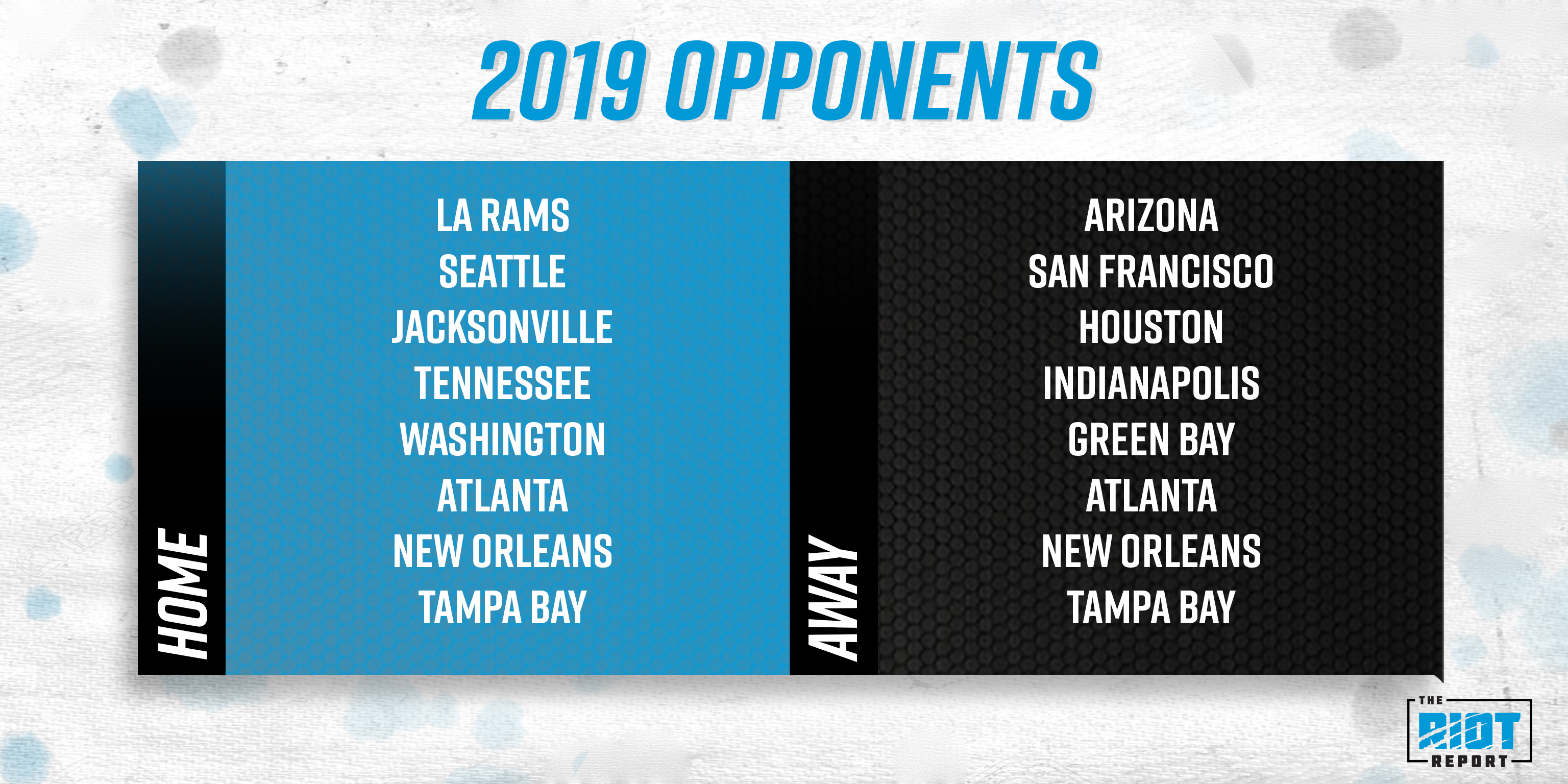 Panthers' 2019 Opponents Are Set