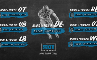 Panthers Trade Down, Select Two Depth Pieces To Round Out 2019 Draft Class