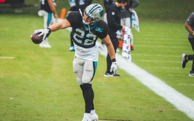 Photo Gallery: Panthers Practice | October 22, 2019