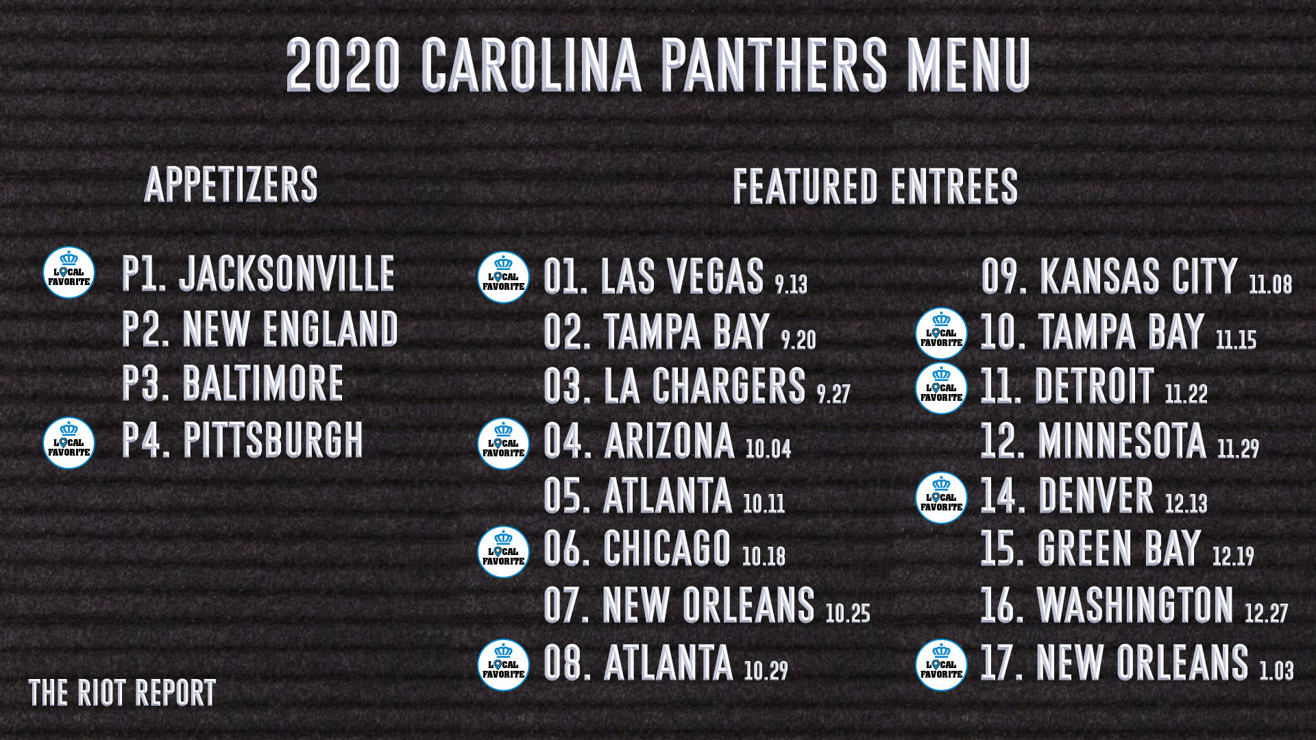 A Full Panthers 2020 Schedule Breakdown
